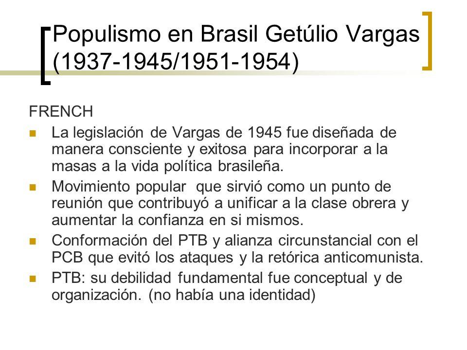 Populismo en Brasil Getúlio Vargas (1937-1945/1951-1954)