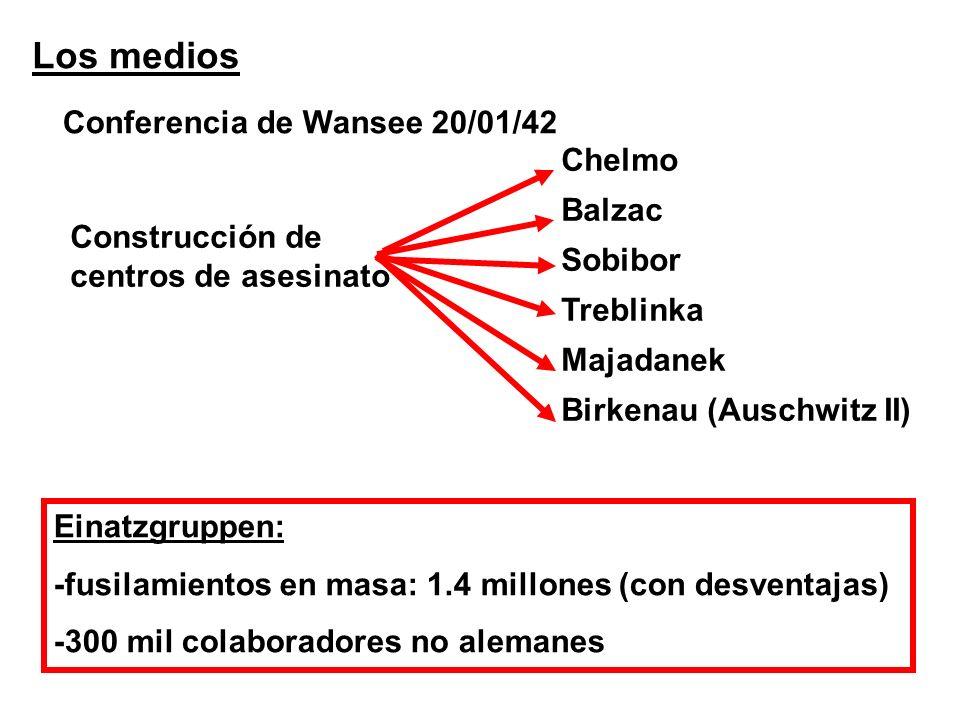 Los medios Conferencia de Wansee 20/01/42 Chelmo Balzac Sobibor