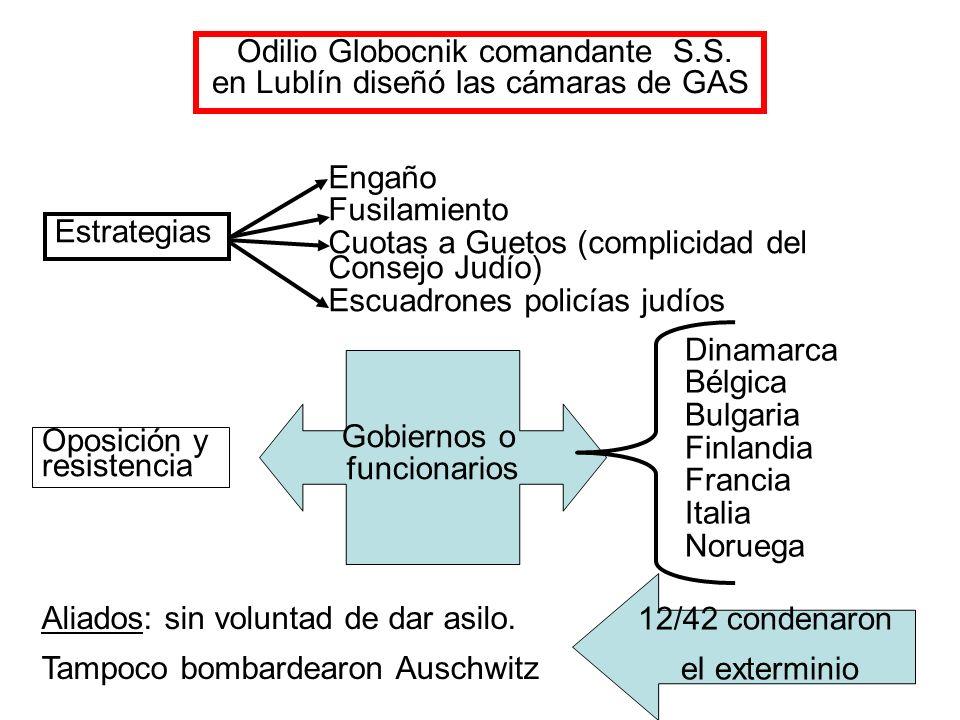 Odilio Globocnik comandante S.S. en Lublín diseñó las cámaras de GAS