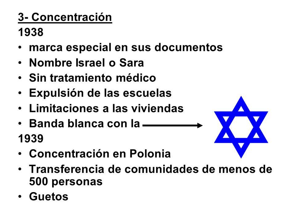 3- Concentración 1938. marca especial en sus documentos. Nombre Israel o Sara. Sin tratamiento médico.