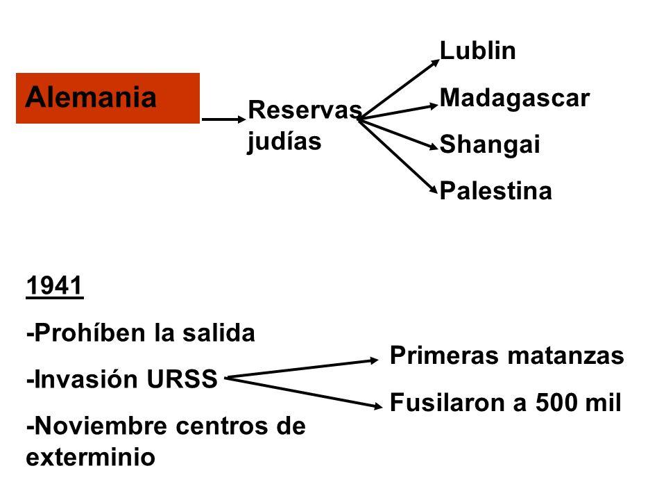 Alemania Lublin Madagascar Shangai Reservas judías Palestina 1941