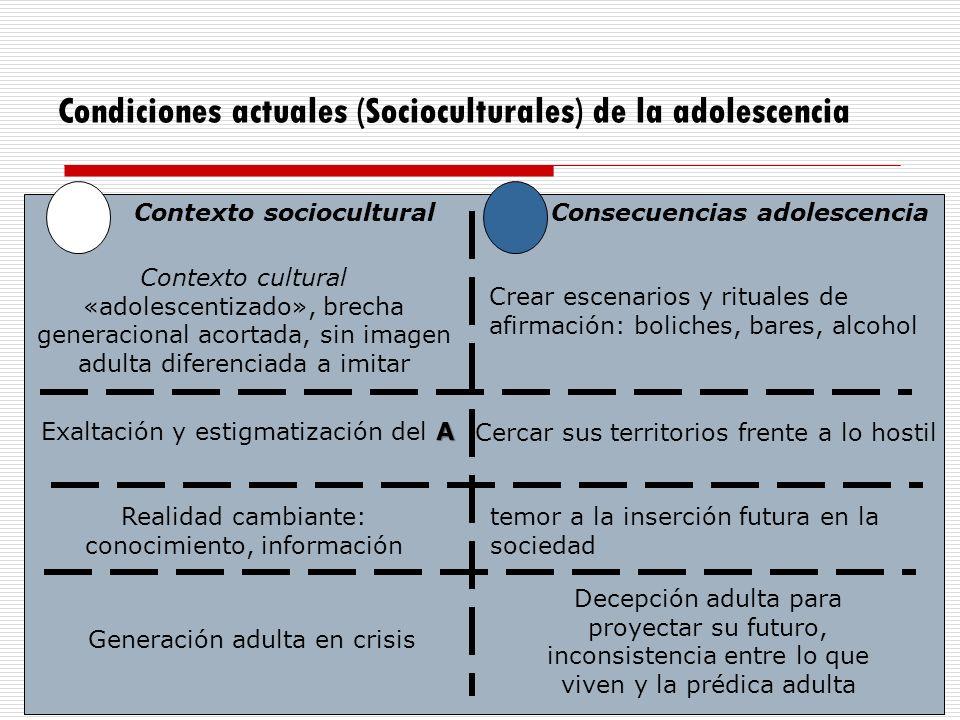 Contexto sociocultural Consecuencias adolescencia