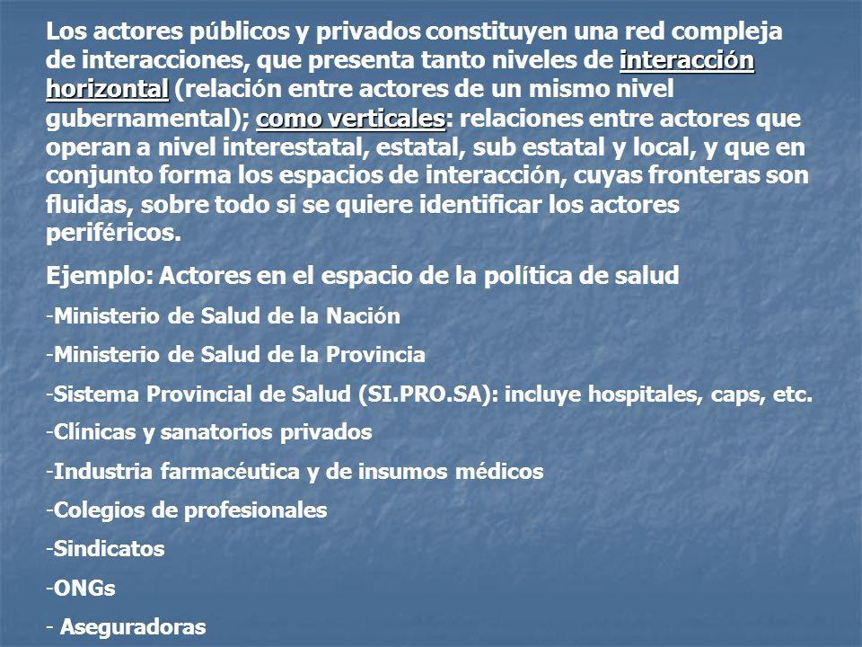 Ejemplo: Actores en el espacio de la política de salud