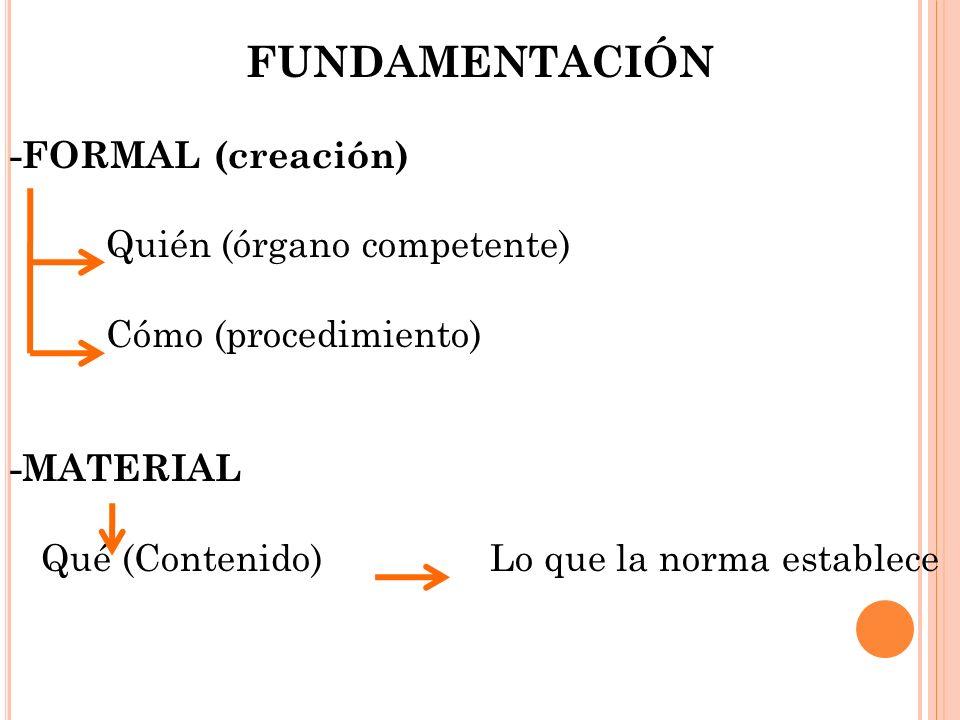 FUNDAMENTACIÓN -FORMAL (creación) Quién (órgano competente)