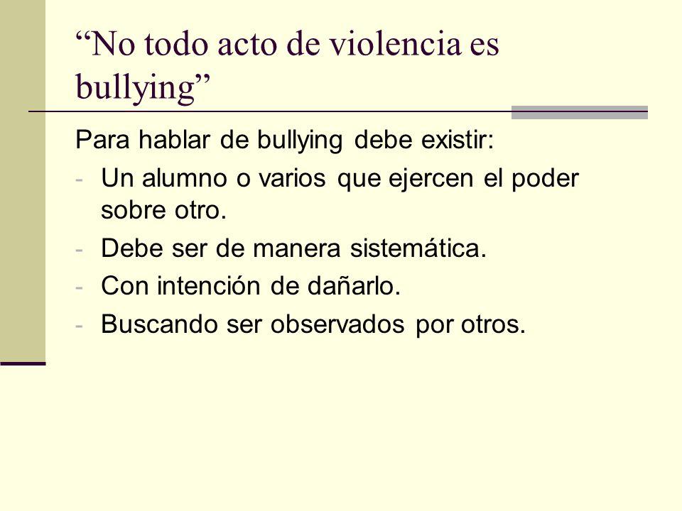 No todo acto de violencia es bullying