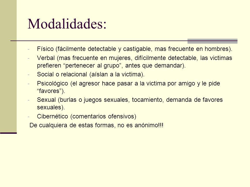 Modalidades: Físico (fácilmente detectable y castigable, mas frecuente en hombres).