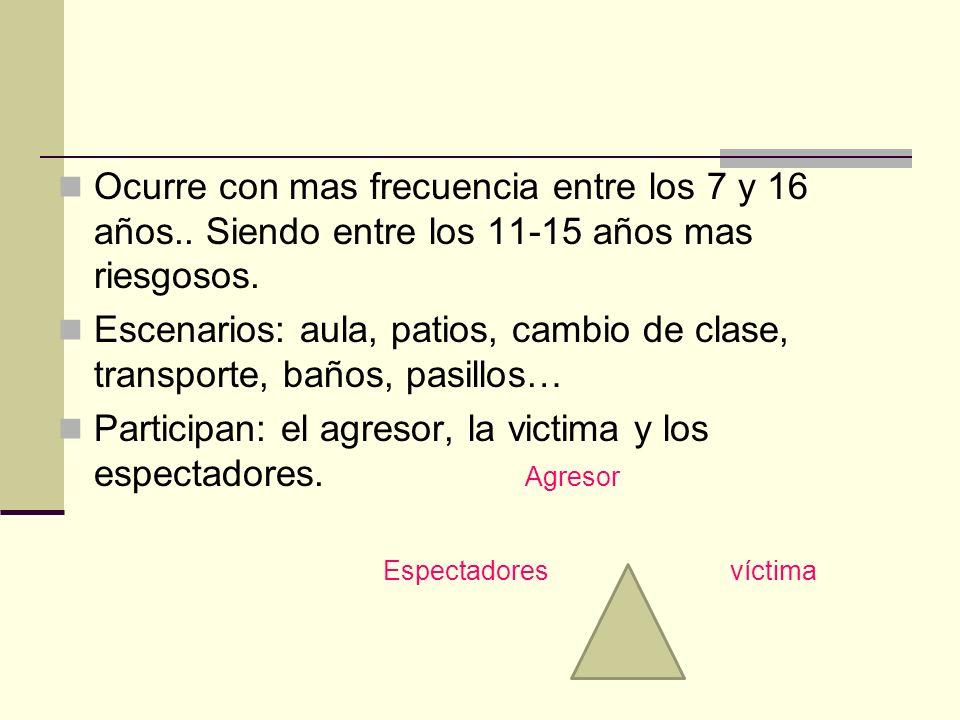 Participan: el agresor, la victima y los espectadores. Agresor
