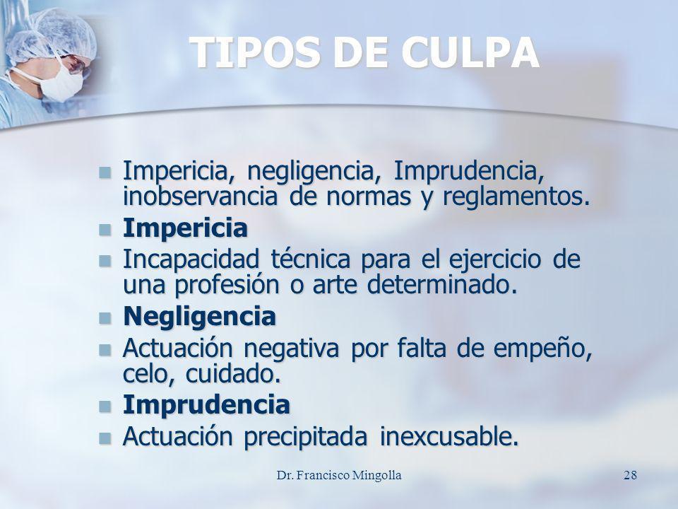 TIPOS DE CULPA Impericia, negligencia, Imprudencia, inobservancia de normas y reglamentos. Impericia.