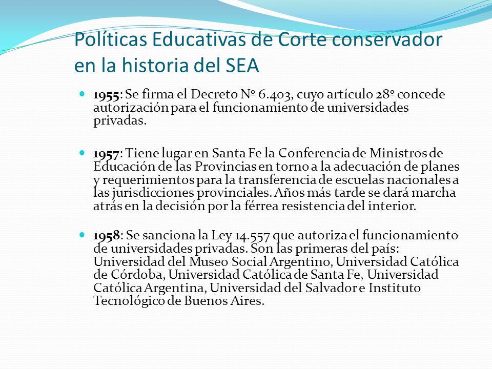Políticas Educativas de Corte conservador en la historia del SEA