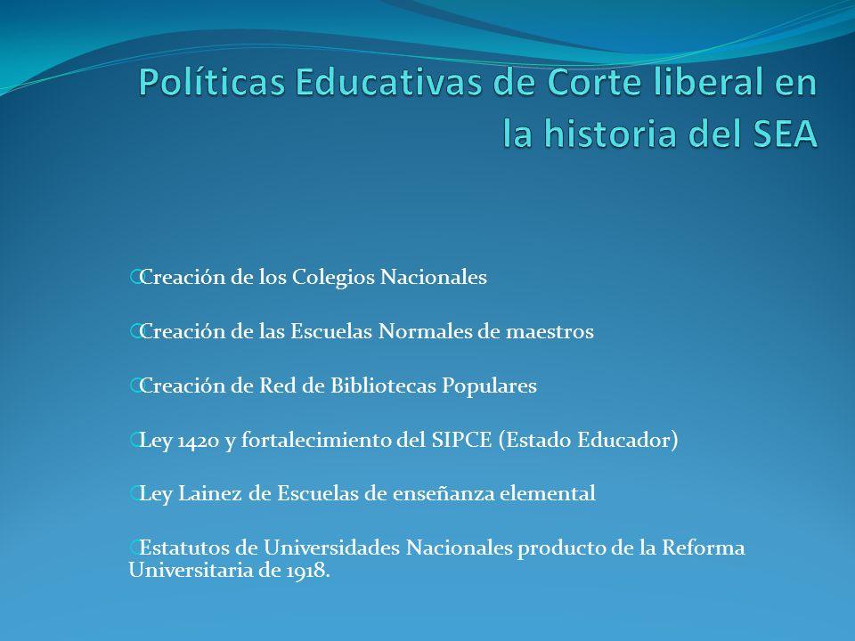 Políticas Educativas de Corte liberal en la historia del SEA