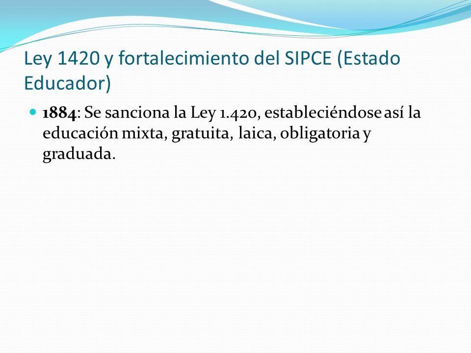 Ley 1420 y fortalecimiento del SIPCE (Estado Educador)