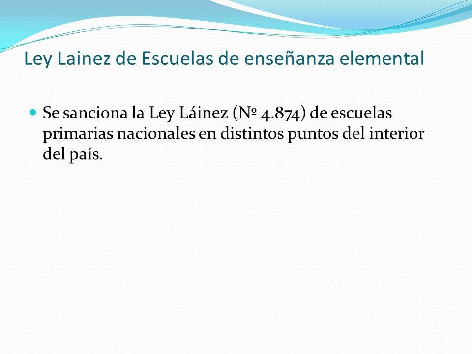Ley Lainez de Escuelas de enseñanza elemental