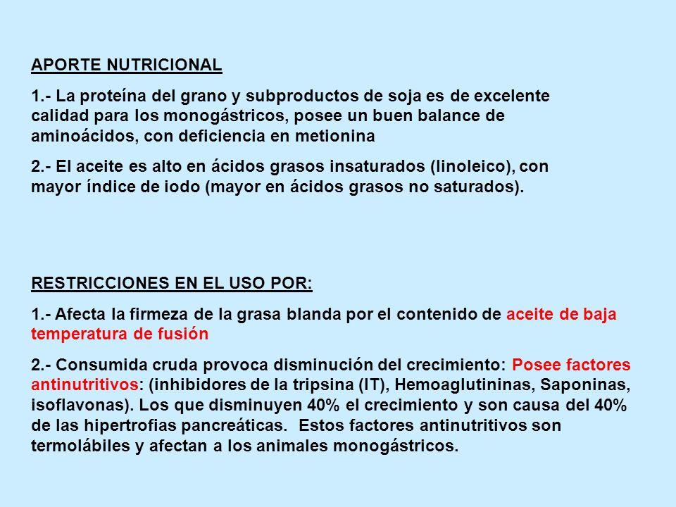 APORTE NUTRICIONAL