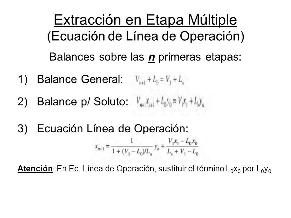 Extracción en Etapa Múltiple (Ecuación de Línea de Operación)