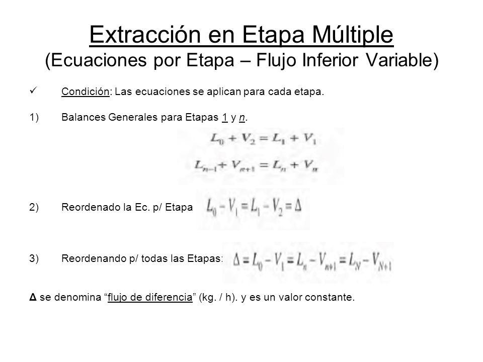 Extracción en Etapa Múltiple (Ecuaciones por Etapa – Flujo Inferior Variable)