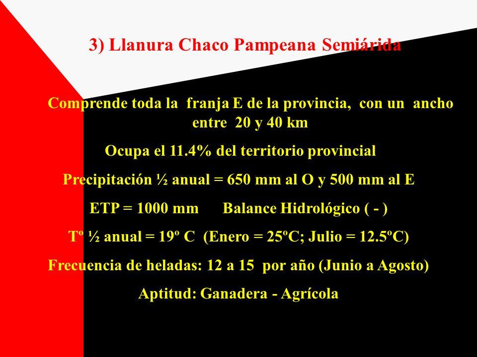 3) Llanura Chaco Pampeana Semiárida