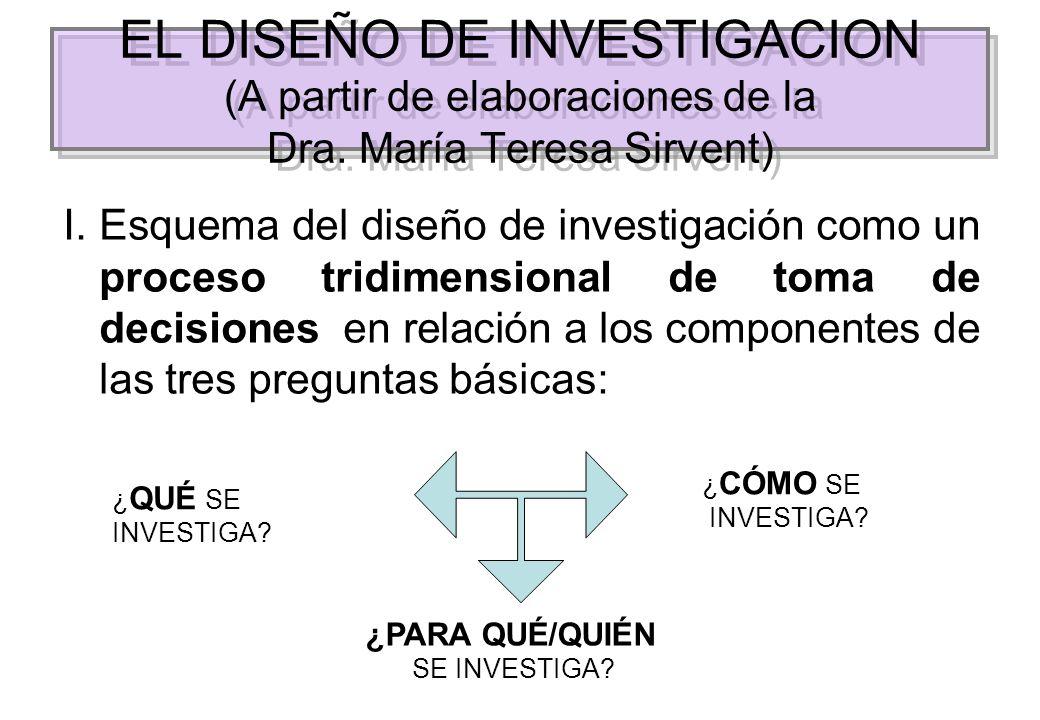 EL DISEÑO DE INVESTIGACION (A partir de elaboraciones de la Dra