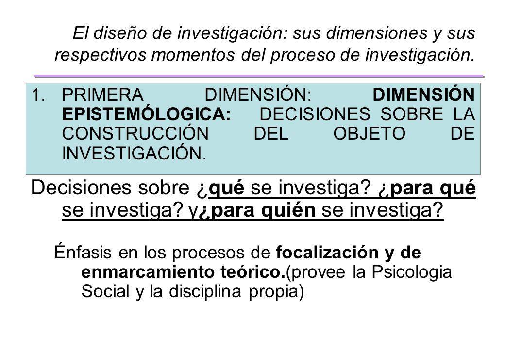 El diseño de investigación: sus dimensiones y sus respectivos momentos del proceso de investigación.