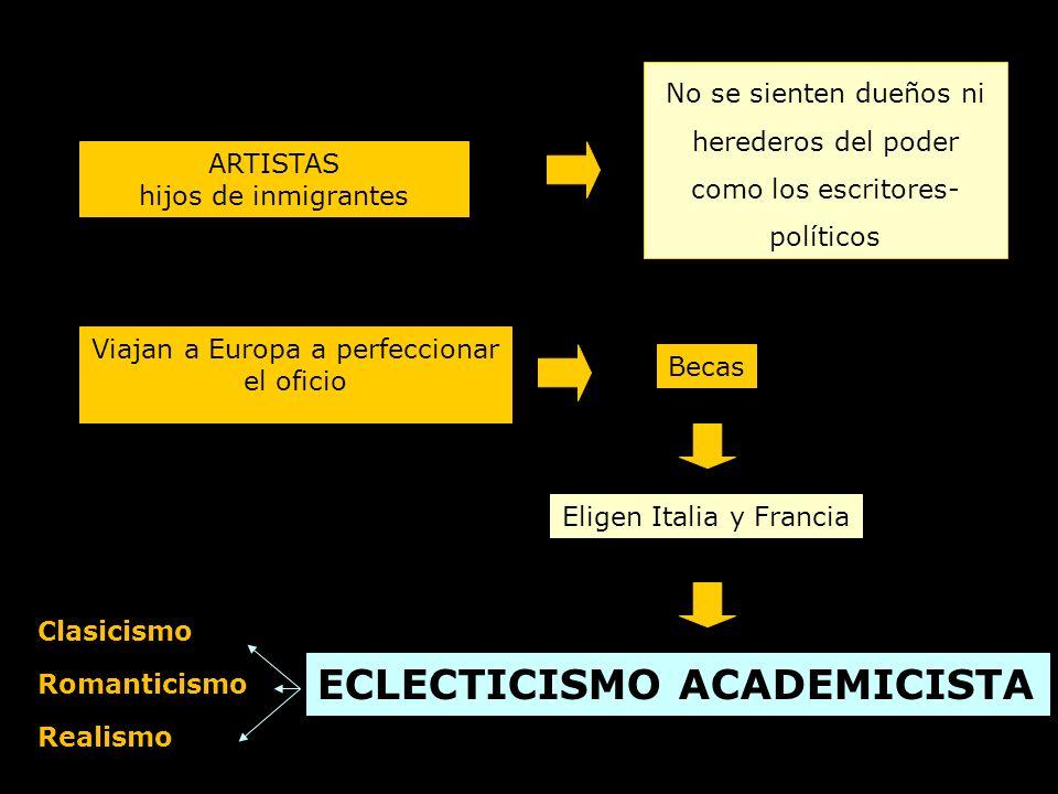 ECLECTICISMO ACADEMICISTA