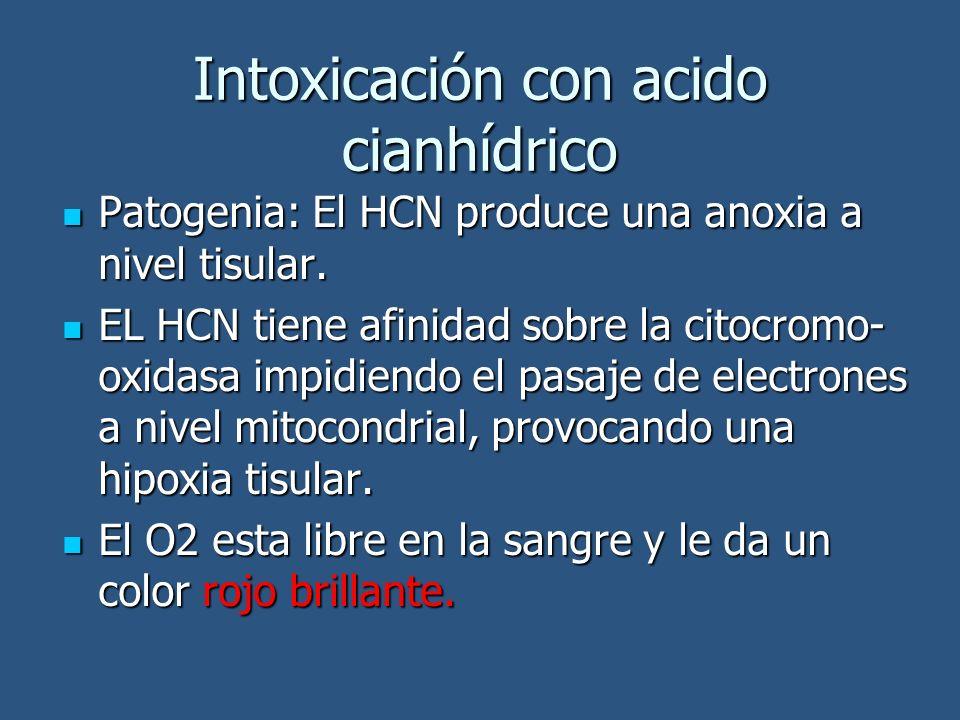Intoxicación con acido cianhídrico