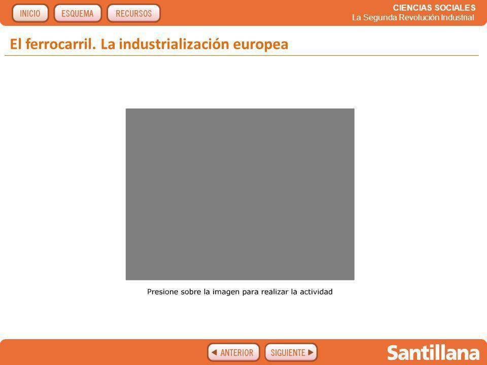 El ferrocarril. La industrialización europea