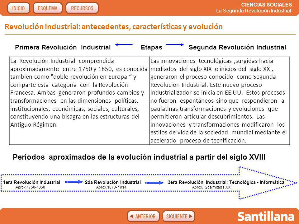 Revolución Industrial: antecedentes, características y evolución