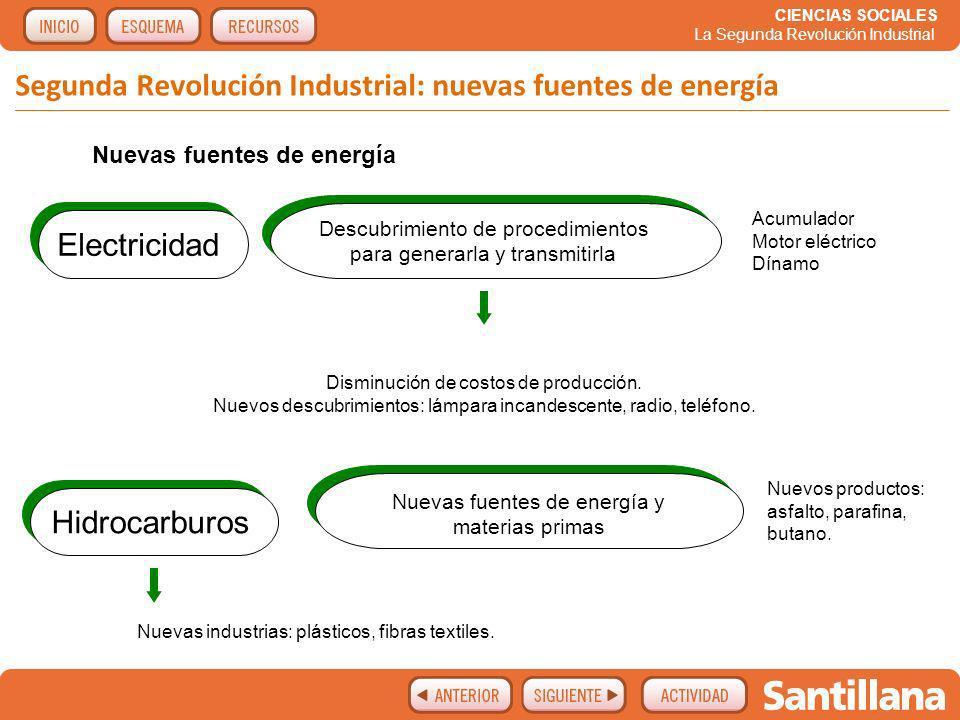 Segunda Revolución Industrial: nuevas fuentes de energía