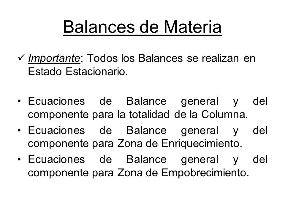Balances de Materia Importante: Todos los Balances se realizan en Estado Estacionario.