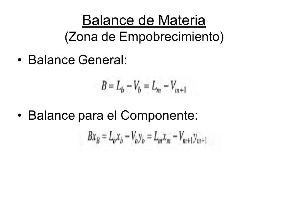 Balance de Materia (Zona de Empobrecimiento)