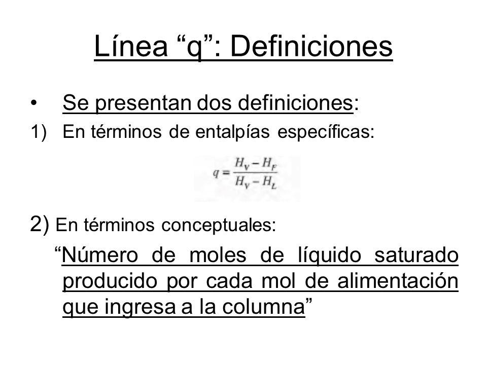 Línea q : Definiciones