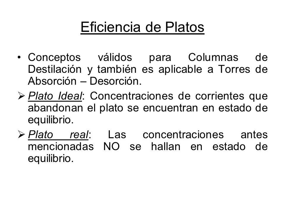 Eficiencia de Platos Conceptos válidos para Columnas de Destilación y también es aplicable a Torres de Absorción – Desorción.