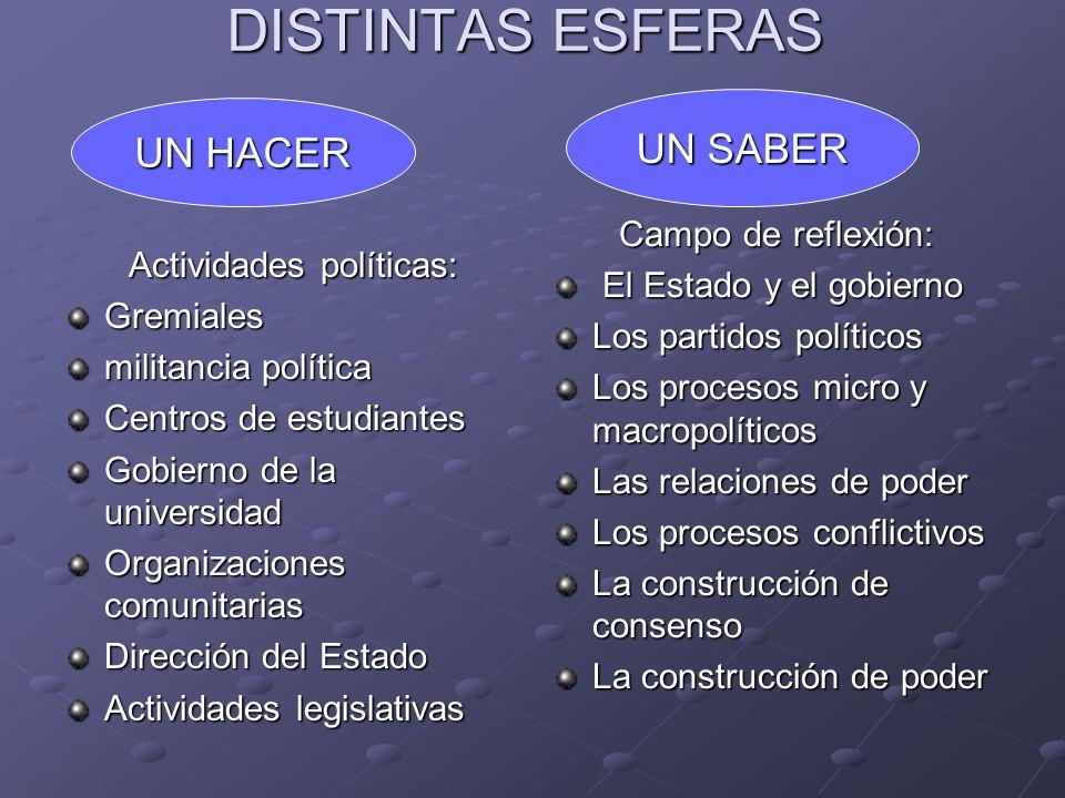 Actividades políticas: