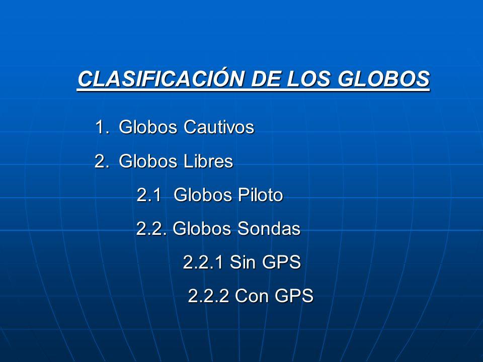 CLASIFICACIÓN DE LOS GLOBOS