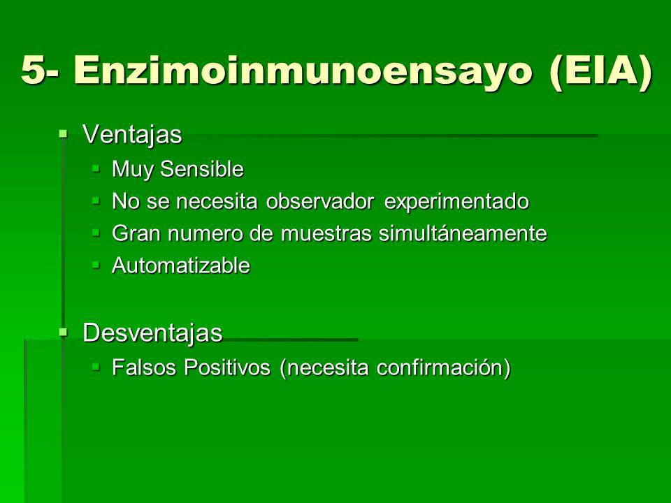 5- Enzimoinmunoensayo (EIA)
