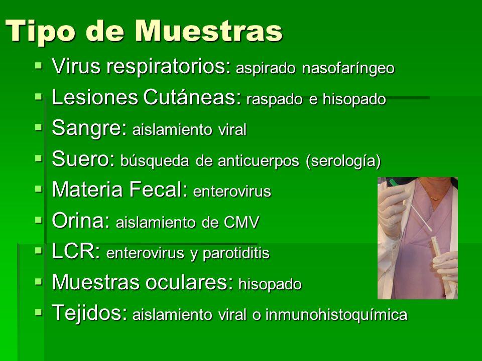 Tipo de Muestras Virus respiratorios: aspirado nasofaríngeo
