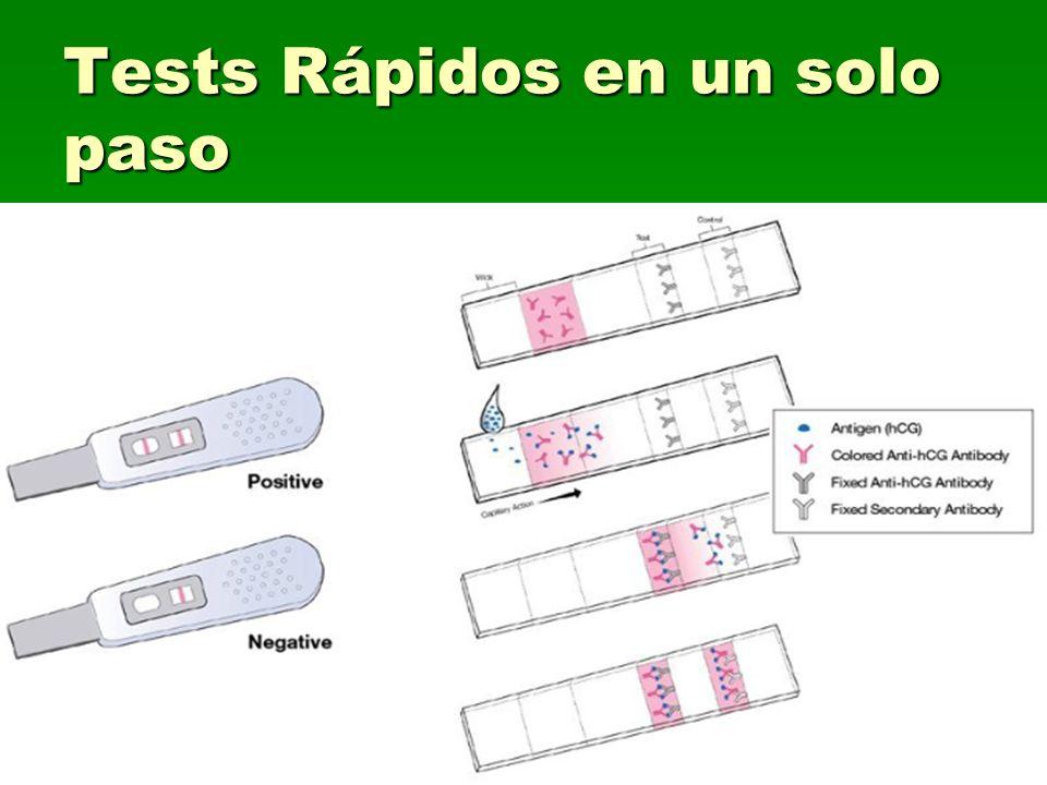 Tests Rápidos en un solo paso
