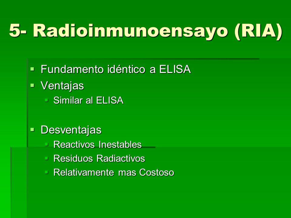 5- Radioinmunoensayo (RIA)