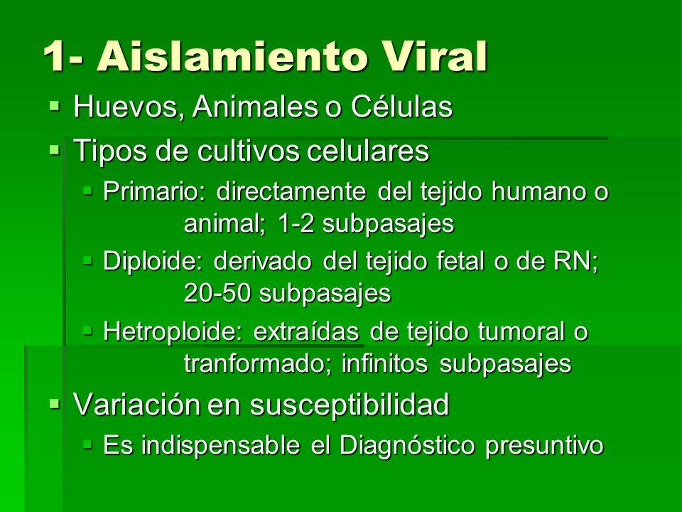 1- Aislamiento Viral Huevos, Animales o Células