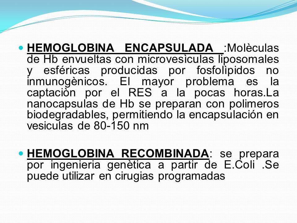 HEMOGLOBINA ENCAPSULADA :Molèculas de Hb envueltas con microvesìculas liposomales y esféricas producidas por fosfolìpidos no inmunogènicos. El mayor problema es la captaciòn por el RES a la pocas horas.La nanocapsulas de Hb se preparan con polimeros biodegradables, permitiendo la encapsulación en vesiculas de 80-150 nm