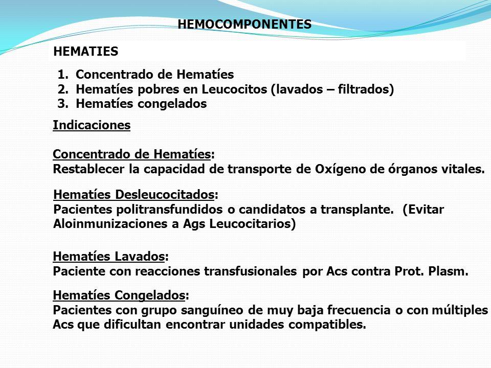 HEMOCOMPONENTESHEMATIES. Concentrado de Hematíes. Hematíes pobres en Leucocitos (lavados – filtrados)