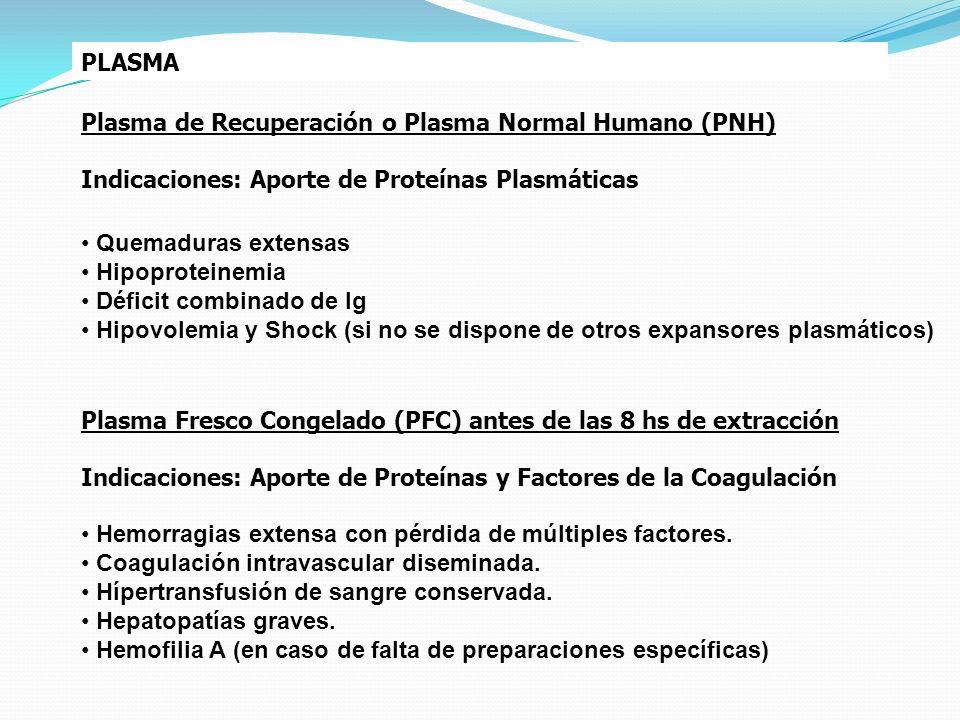 PLASMAPlasma de Recuperación o Plasma Normal Humano (PNH) Indicaciones: Aporte de Proteínas Plasmáticas.