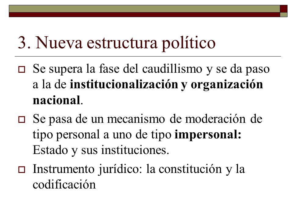 3. Nueva estructura político