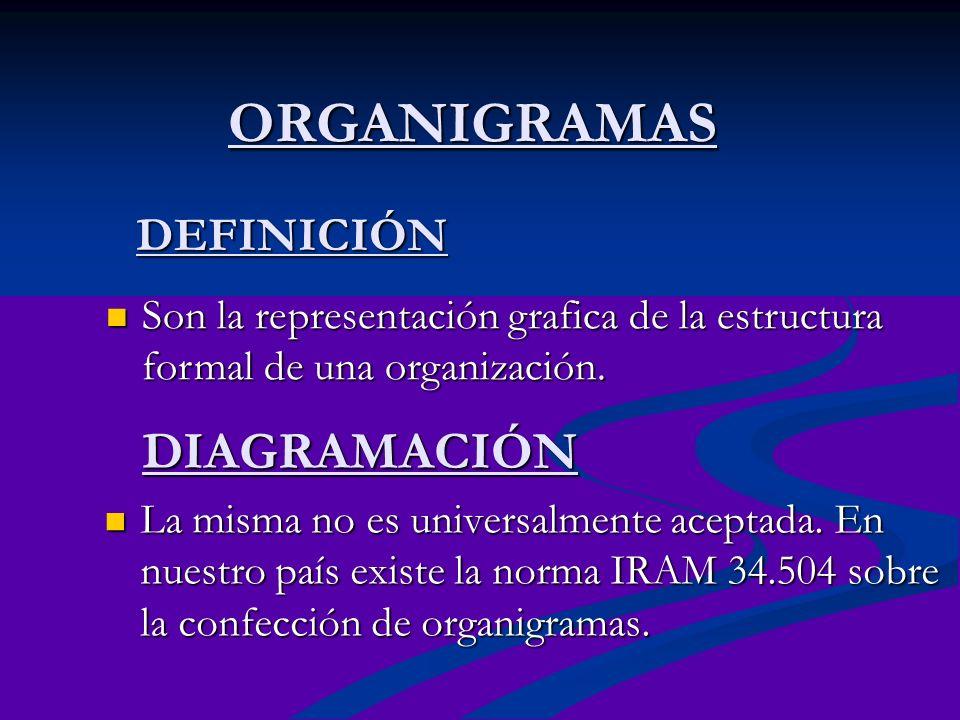 Organigramas Diagramación Definición