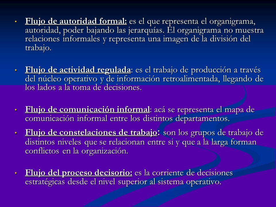 Flujo de autoridad formal: es el que representa el organigrama, autoridad, poder bajando las jerarquías. El organigrama no muestra relaciones informales y representa una imagen de la división del trabajo.