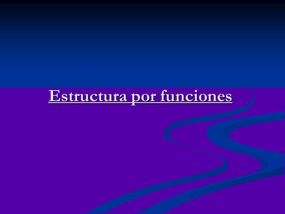 Estructura por funciones