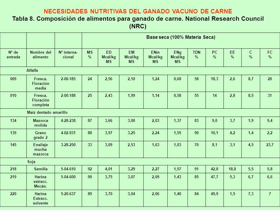 NECESIDADES NUTRITIVAS DEL GANADO VACUNO DE CARNE