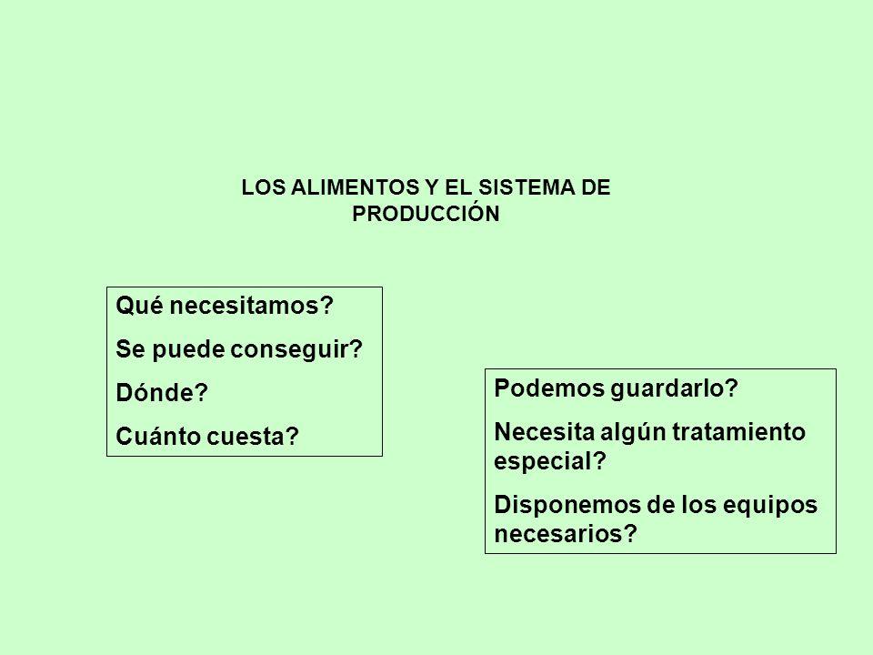 LOS ALIMENTOS Y EL SISTEMA DE PRODUCCIÓN