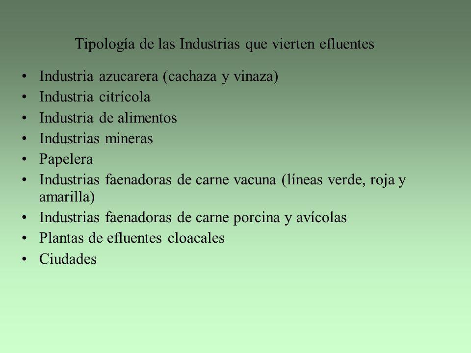 Tipología de las Industrias que vierten efluentes