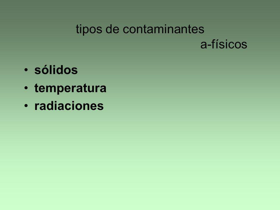 tipos de contaminantes a-físicos