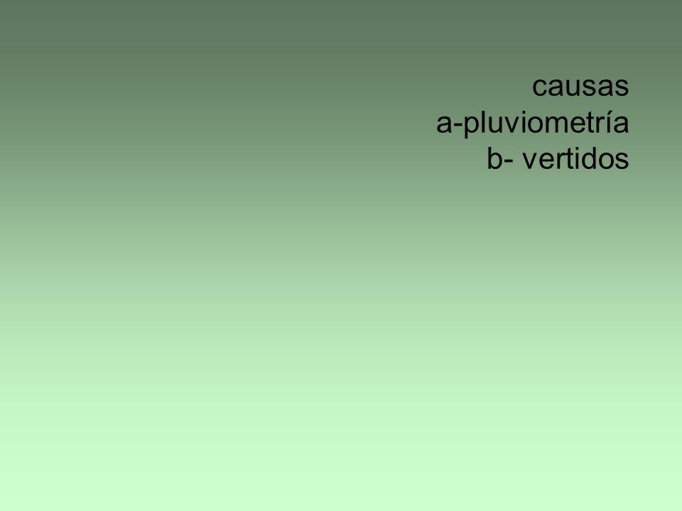 causas a-pluviometría b- vertidos